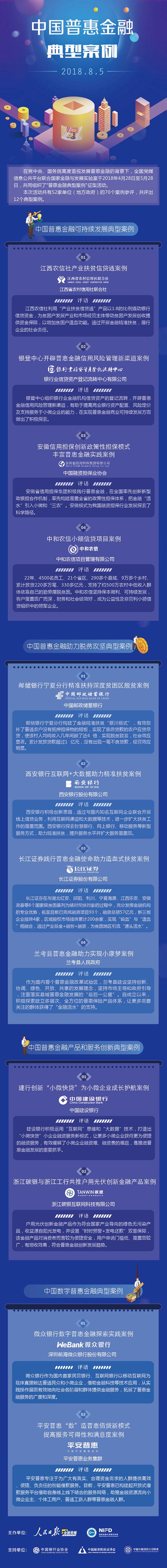 中国普惠金融典型案例