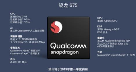 """高通发布骁龙675移动平台 AI加持""""为游戏而生"""""""