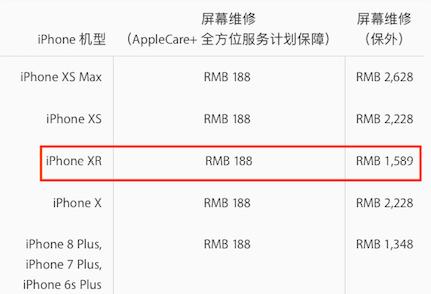 iPhone XR官方维修价格:屏幕1589元,电池529元
