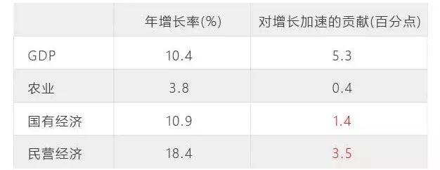 亚博注册: 中国改革开放极简 史