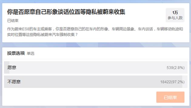 争议蔚来:ES8 被指半成品 粉丝为李斌的 情怀买单?