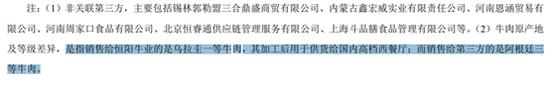 """&qu ot;鼎晖投资""""新大洲败局:利益勾兑不慎玩脱  存退市风险"""