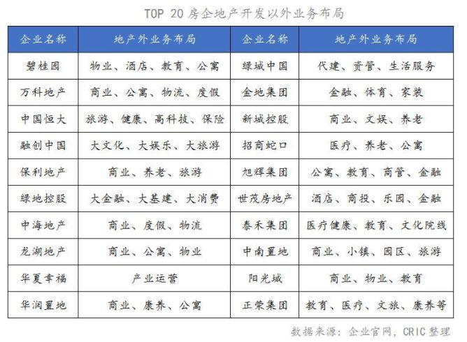 碧桂园造机器人恒 大造车 中国最富的那群人也 在转型