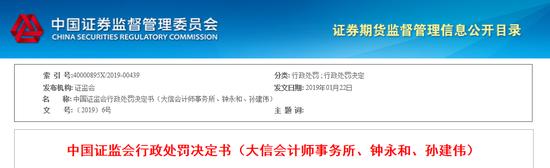 审计报告存虚假记载 大信事务所与注会共被罚没260万