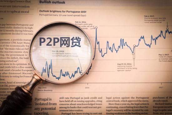 肖飒:助贷机构应遵循哪些规矩?