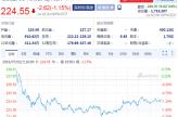 特斯拉二季度交付量创新高 盘后股价涨超7%