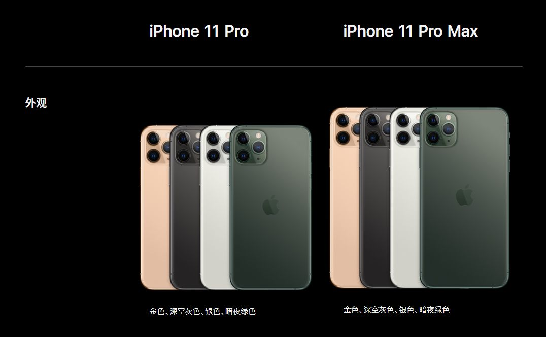 蘋果11 Pro 改 Pro Max 來了,小心哦...