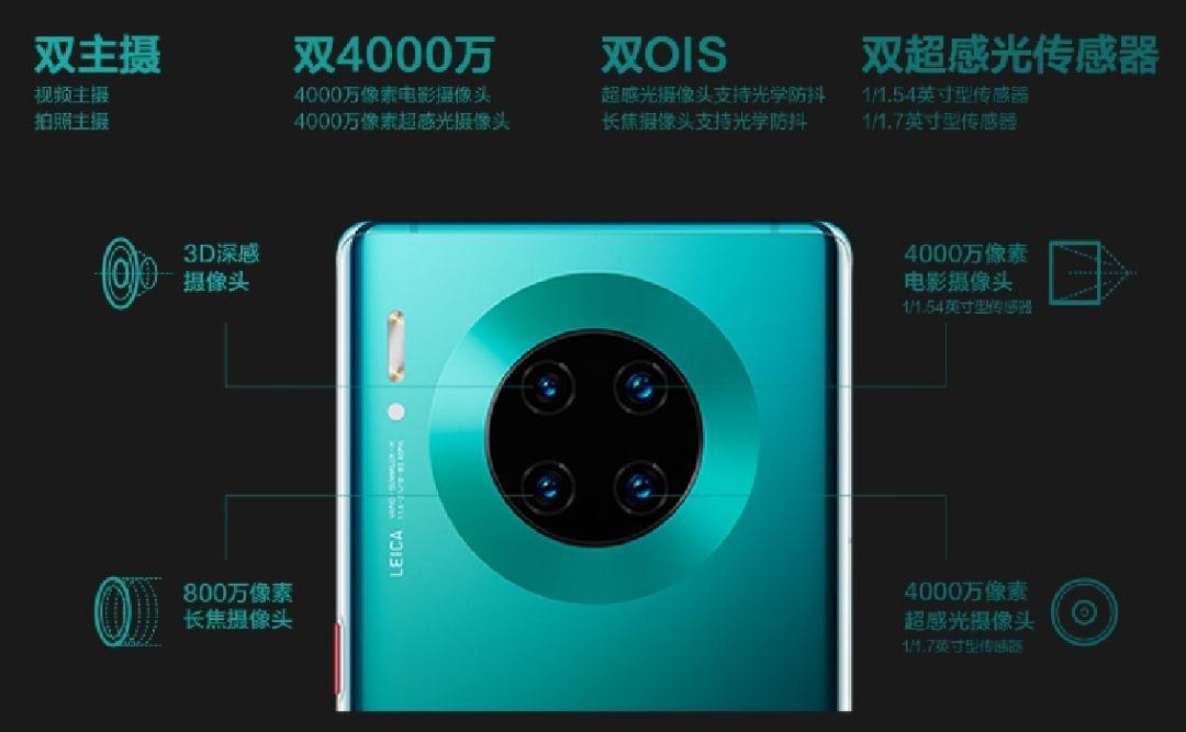 华为Mate30系列5G版爆红乌镇,媒体生产力工具变革时代来...