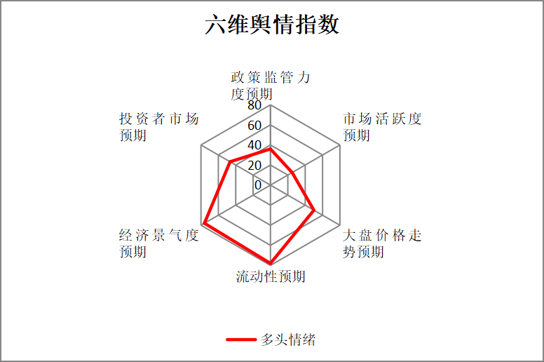 指数连续调剂走势 板块分化轮动无主线